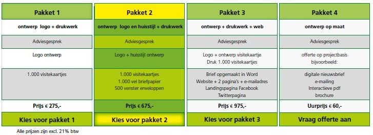 Grafisch-ontwerp-Groningen-diensten