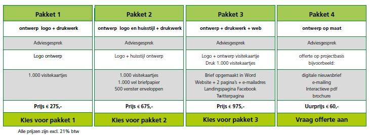 Logo-ontwerpen-Groningen-diensten